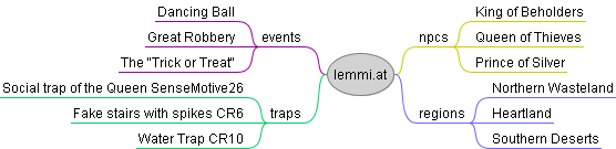 freemind_example2