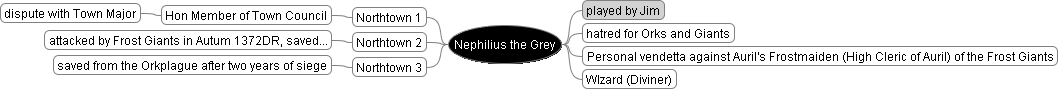Nephilius the Grey